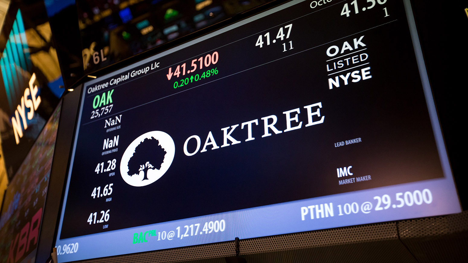 Oaktree's AUM falls 1% for quarter, drops 2% for year
