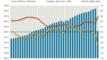 Graphic: The retail apocalypse accelerates