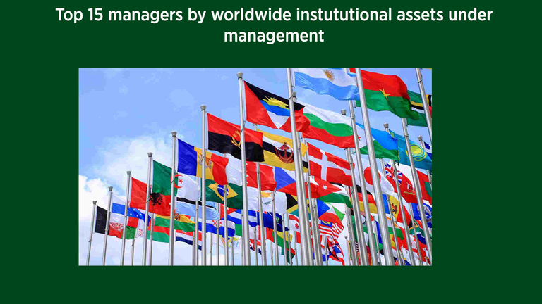 Top 15 managers by worldwide institutional AUM