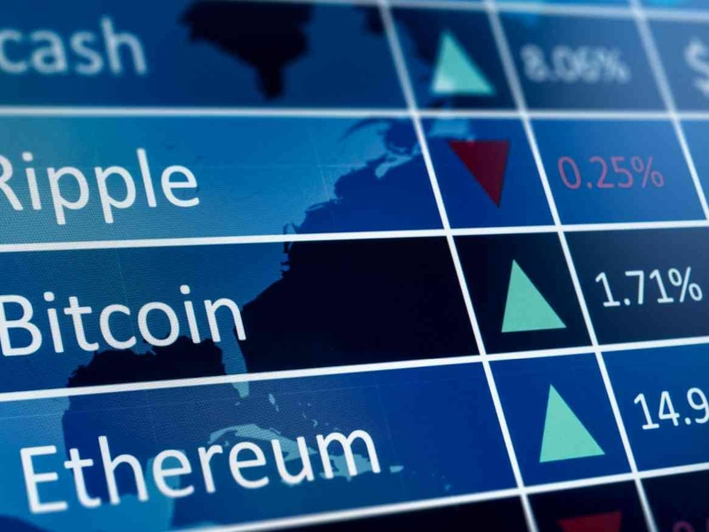 Bitcoin futures fueling 'gut-wrenching' declines